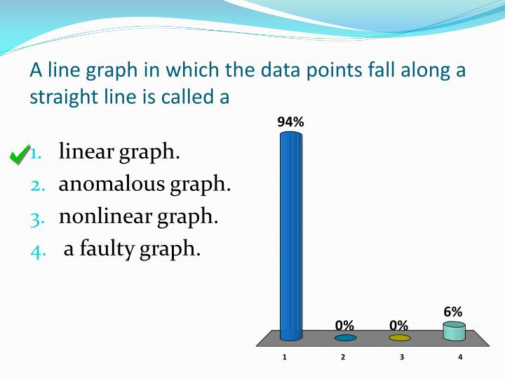 A line graph in which the data points fall along a straight line is called a