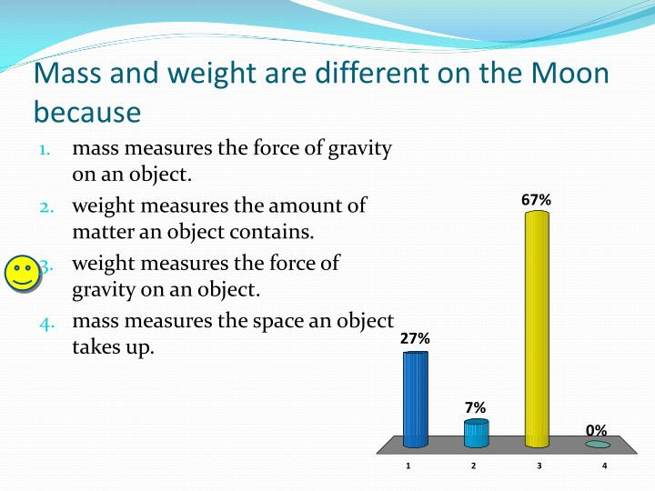 Mass and weight are different on the Moon  because