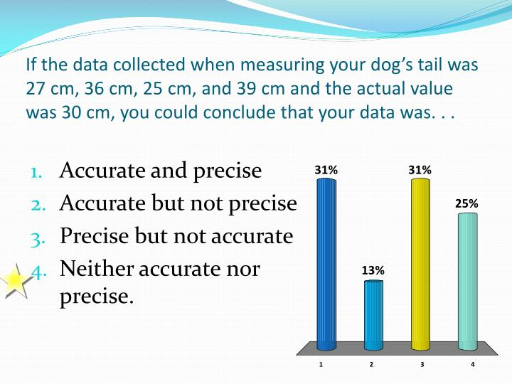 If the data collected when measuring your dog's tail was 27 cm, 36 cm, 25 cm, and 39 cm and the actual value was 30 cm, you could conclude that your data was. . .
