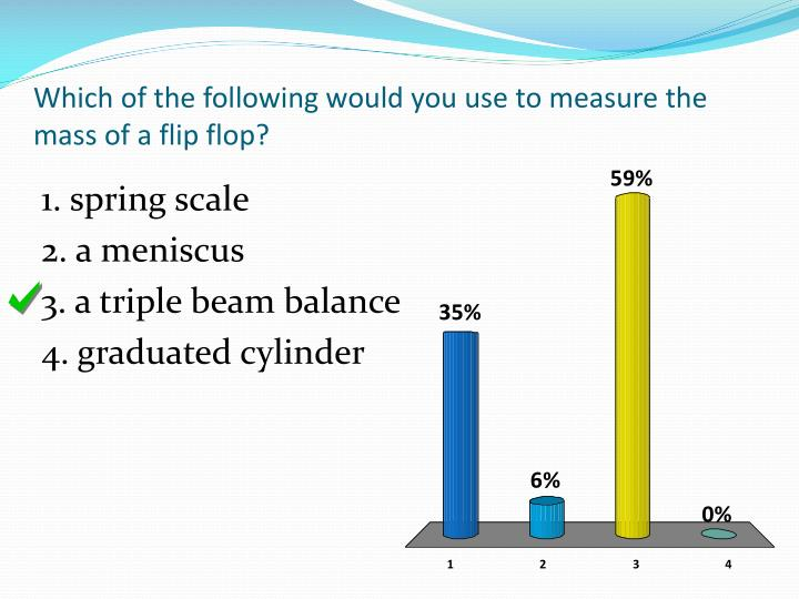 Which of the following would you use to measure the mass of a flip flop?