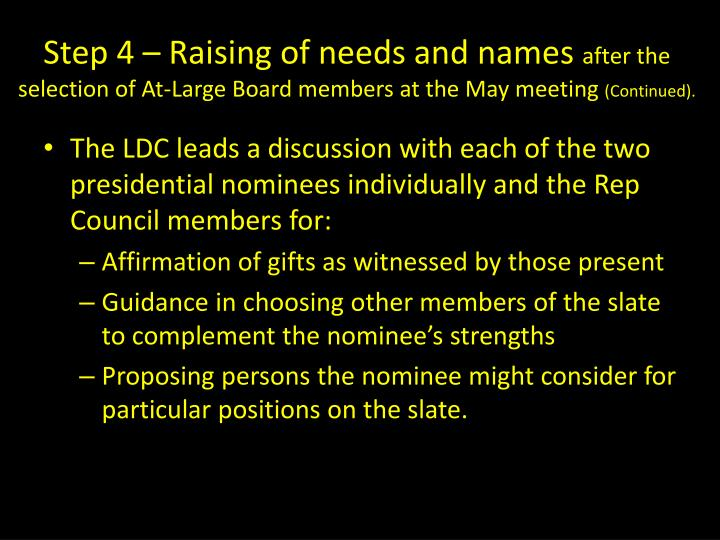 Step 4 – Raising of needs and names
