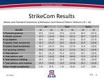 strikecom results1