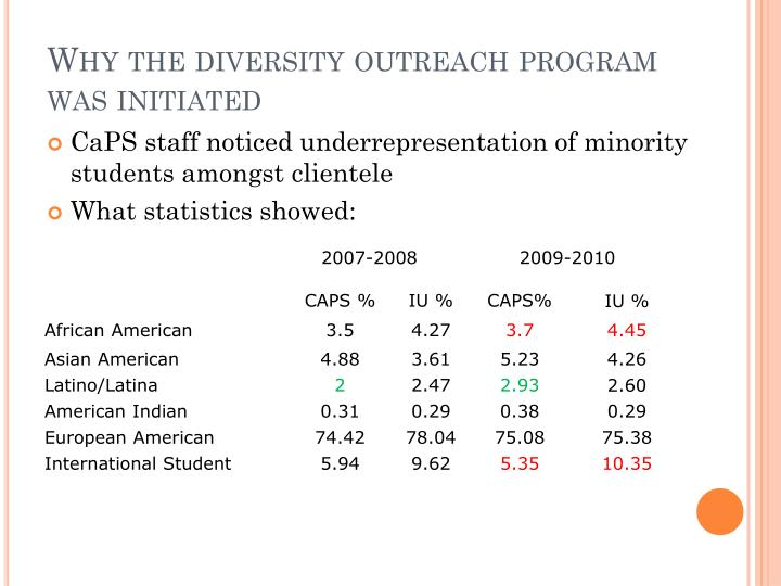 Why the diversity outreach program was