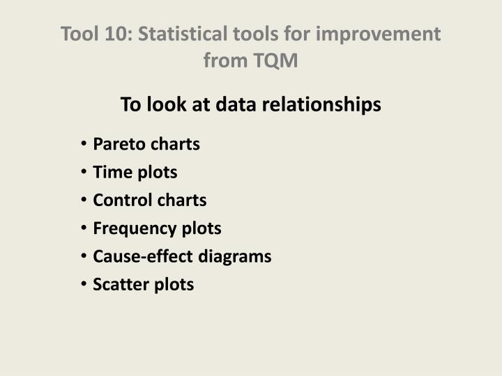 Tool 10: Statistical tools for improvement