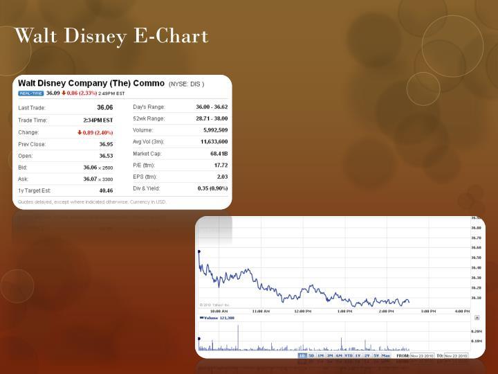 Walt Disney E-Chart