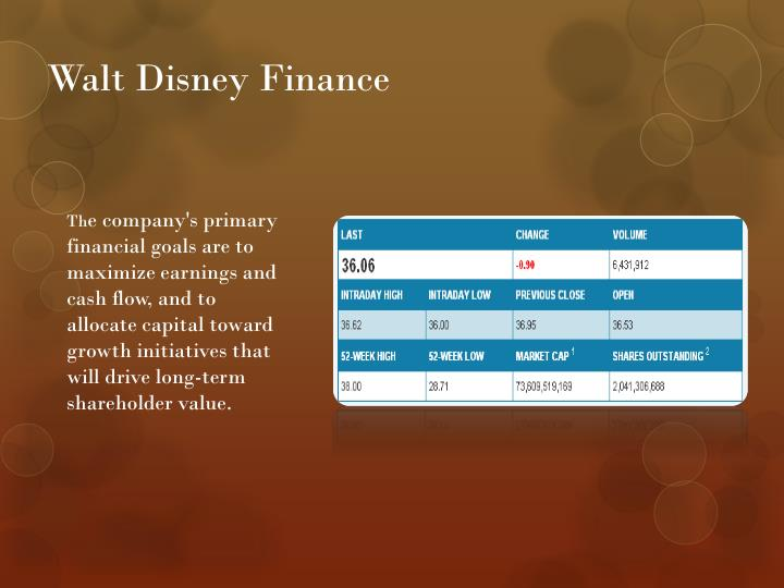 Walt Disney Finance