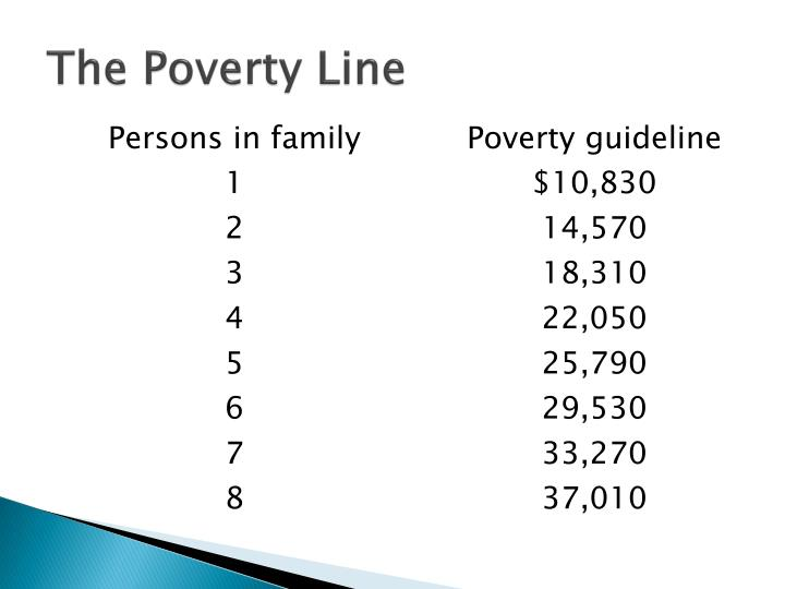 The Poverty Line