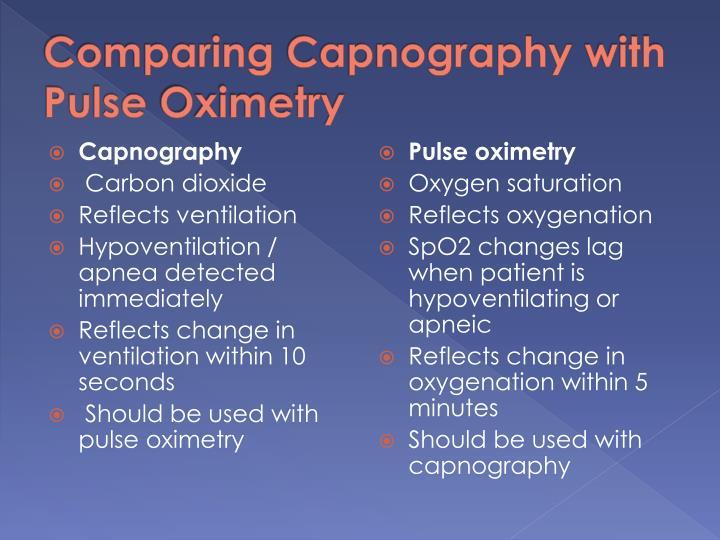 ppt - capnography powerpoint presentation