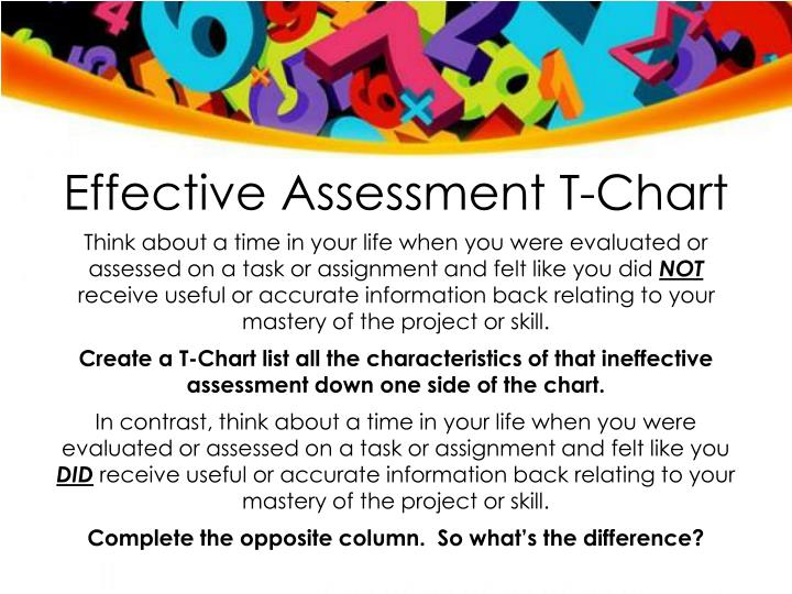 Effective Assessment T-Chart