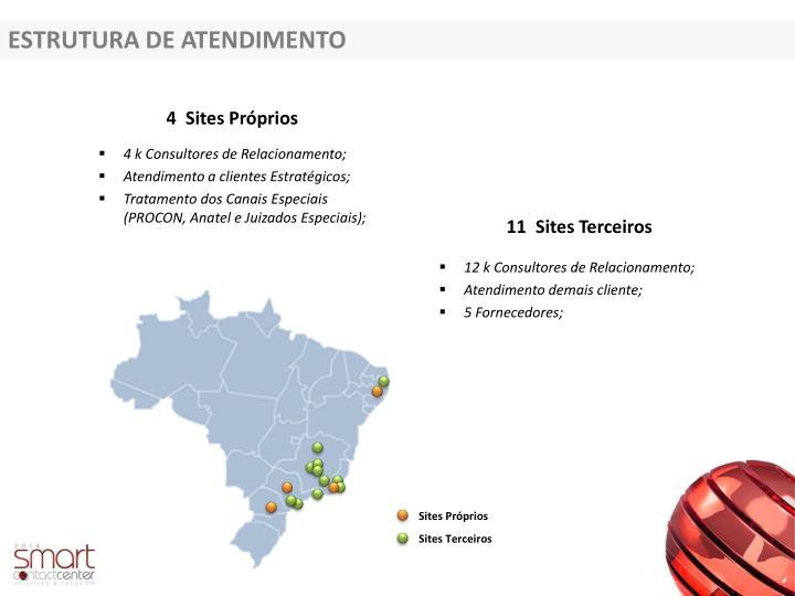 ESTRUTURA DE ATENDIMENTO