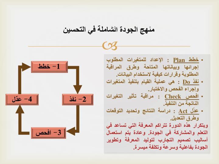 1- خطط