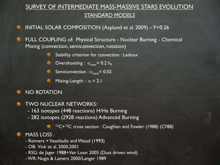 SURVEY OF INTERMEDIATE MASS-MASSIVE STARS EVOLUTION