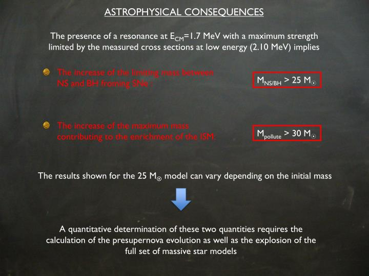 ASTROPHYSICAL CONSEQUENCES