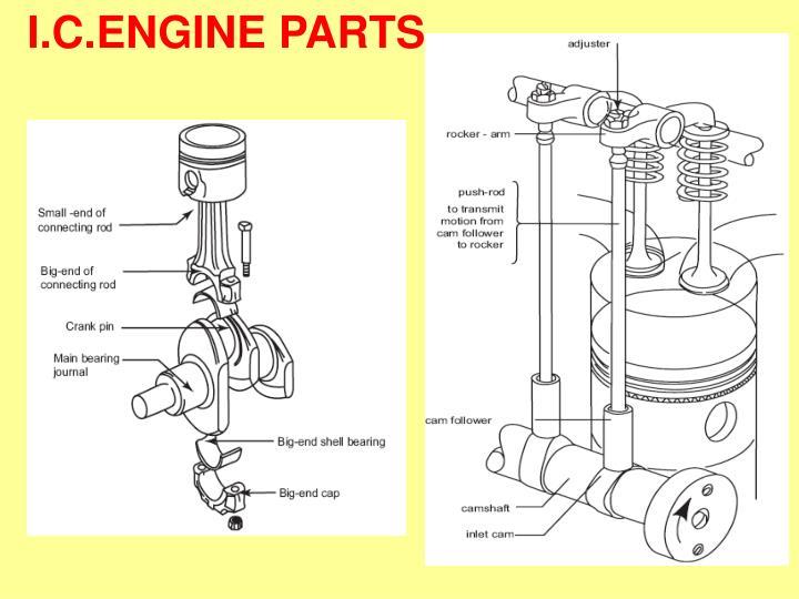 I.C.ENGINE PARTS