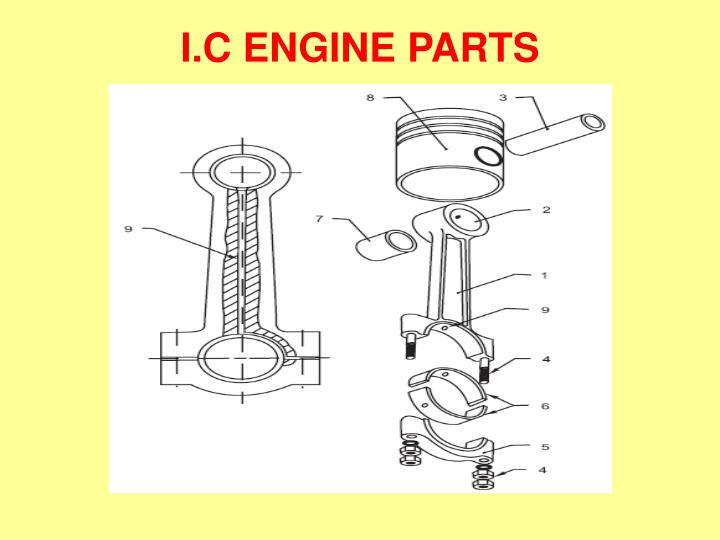 I.C ENGINE PARTS