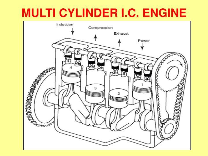 MULTI CYLINDER I.C. ENGINE