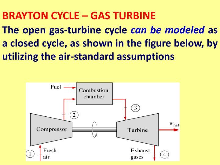 BRAYTON CYCLE – GAS TURBINE