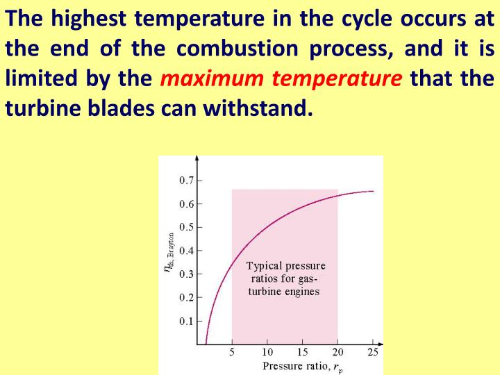 The highest temperature in the cycle occurs at the end of the combustion process, and it is limited by the
