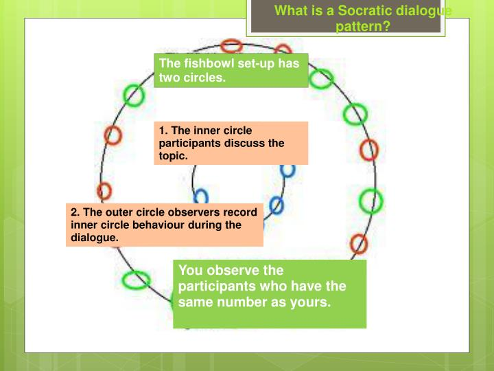 What is a Socratic