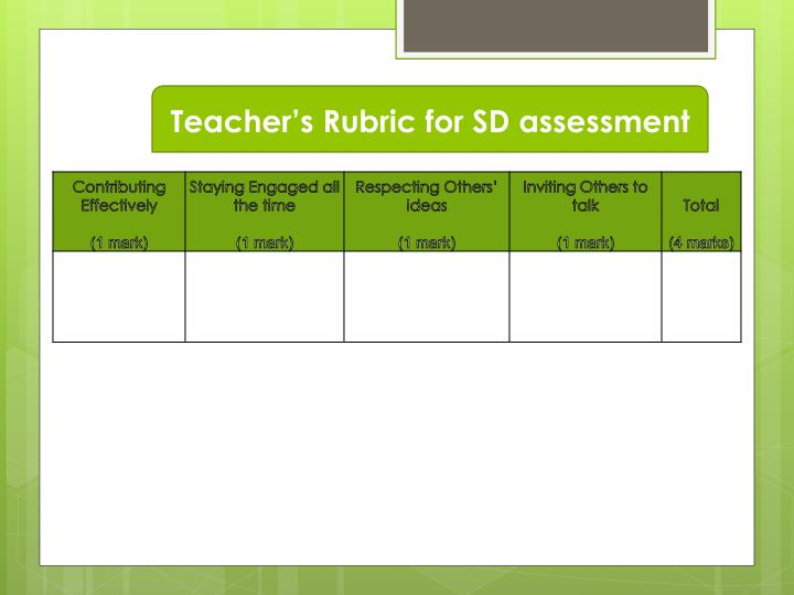 Teacher's Rubric for SD assessment