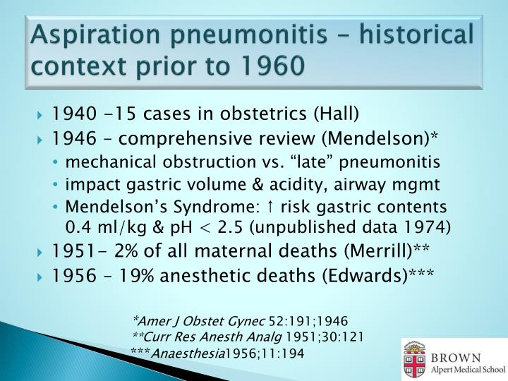 Aspiration pneumonitis – historical context prior to 1960
