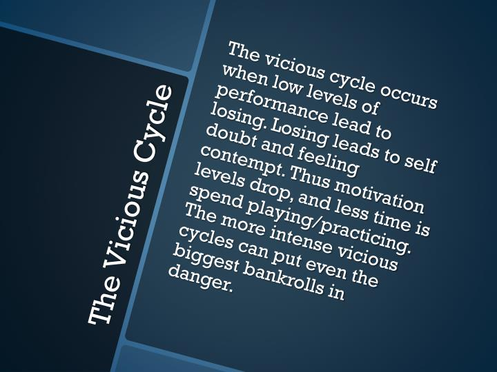 The vicious cycle occurs when low levels of performance lead to losing. Losing leads to self doubt and feeling contempt. Thus motivation levels drop, and less time is spend playing/practicing. The more intense vicious cycles can put even the biggest bankrolls in danger.