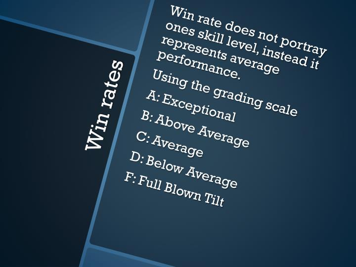Win rate does not portray  ones skill level, instead it represents average performance.
