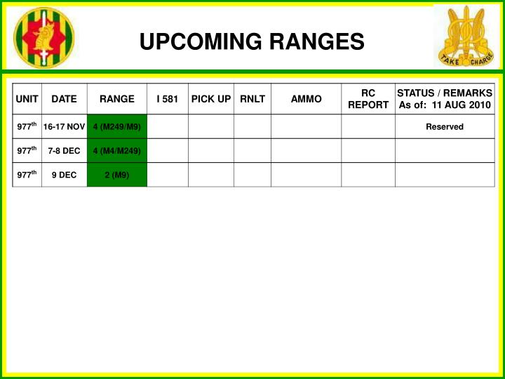 UPCOMING RANGES