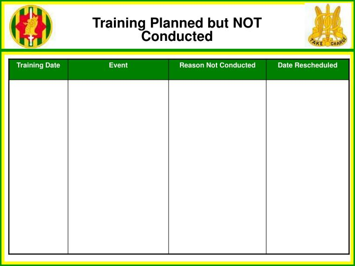 Training Planned but NOT Conducted