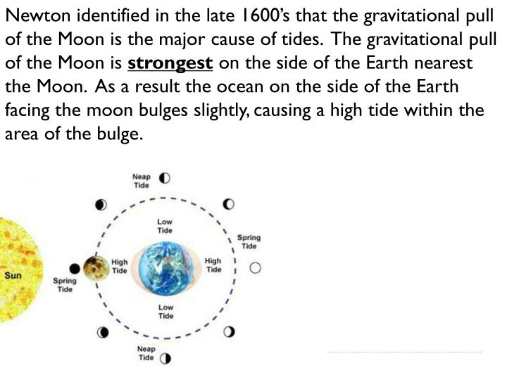 Newton identified in the late 1600's that the gravitational pull of the Moon is the major cause of tides.  The gravitational pull of the Moon is