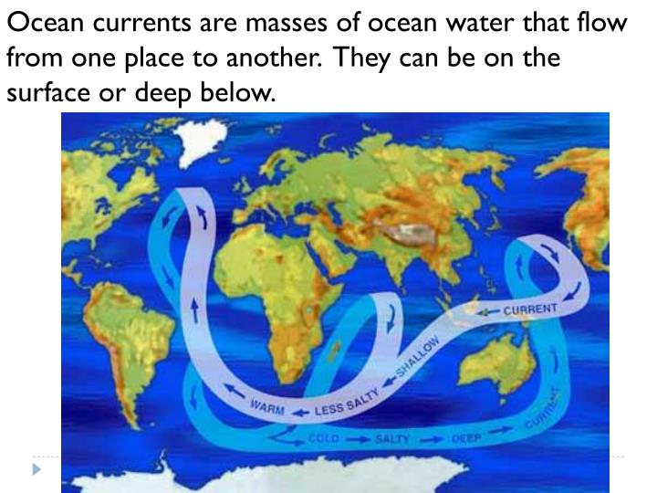Ocean currents are masses of ocean water that flow from one place to another.  They can be on the surface or deep below.