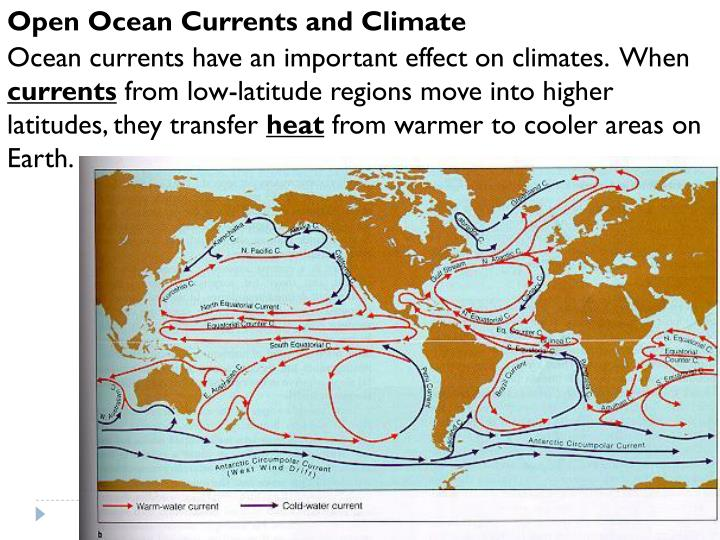 Open Ocean Currents and Climate