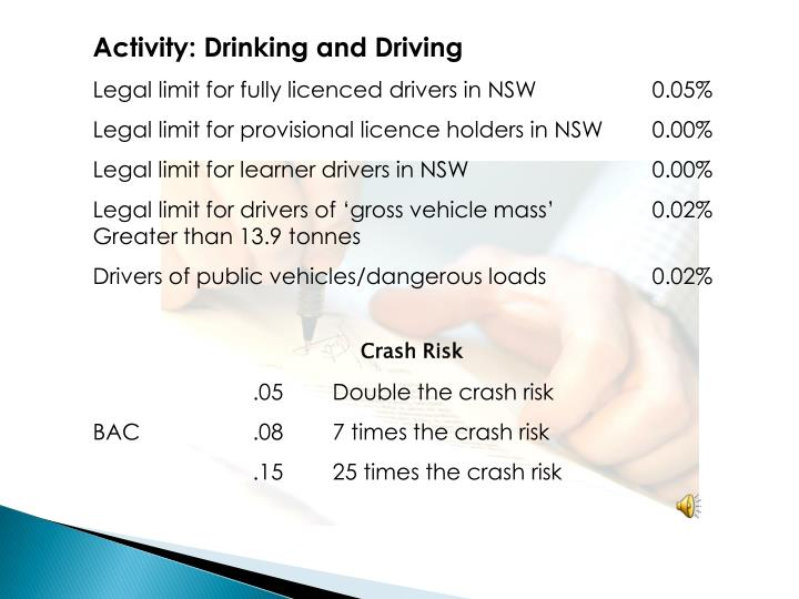 Activity: Drinking and Driving