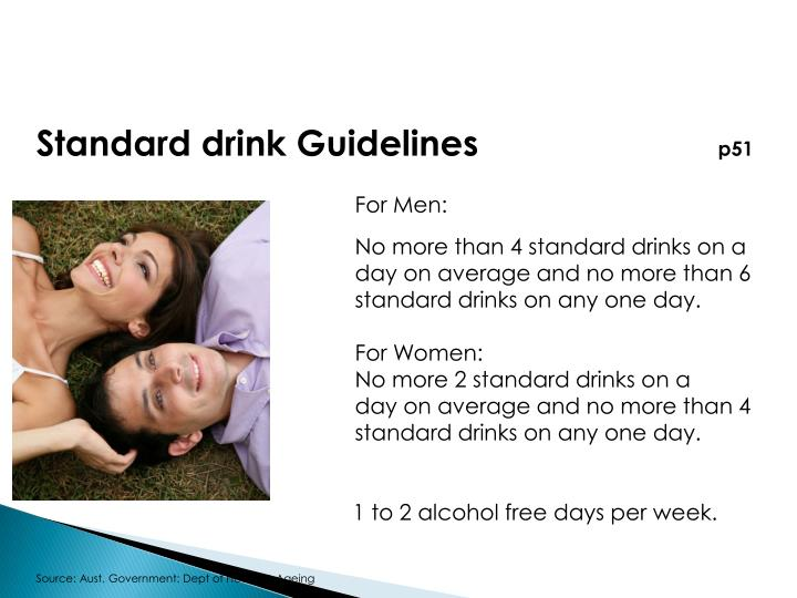 Standard drink Guidelines