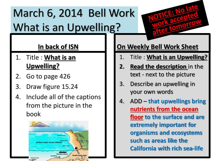 March 6, 2014  Bell Work