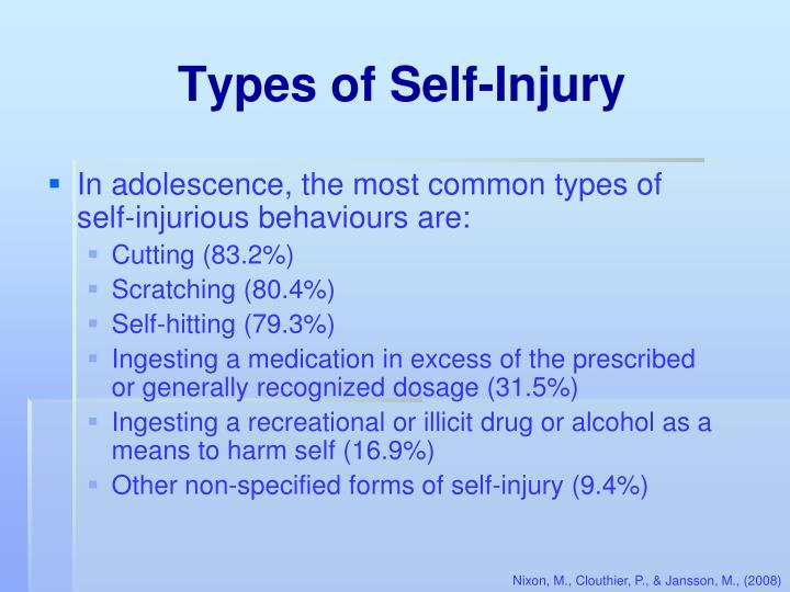 Types of Self-Injury