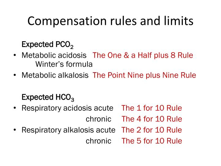 Compensation rules and limits
