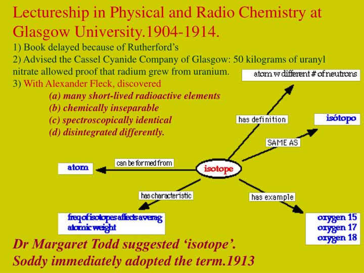 Lectureship in Physical and Radio Chemistry at Glasgow University.1904-1914.