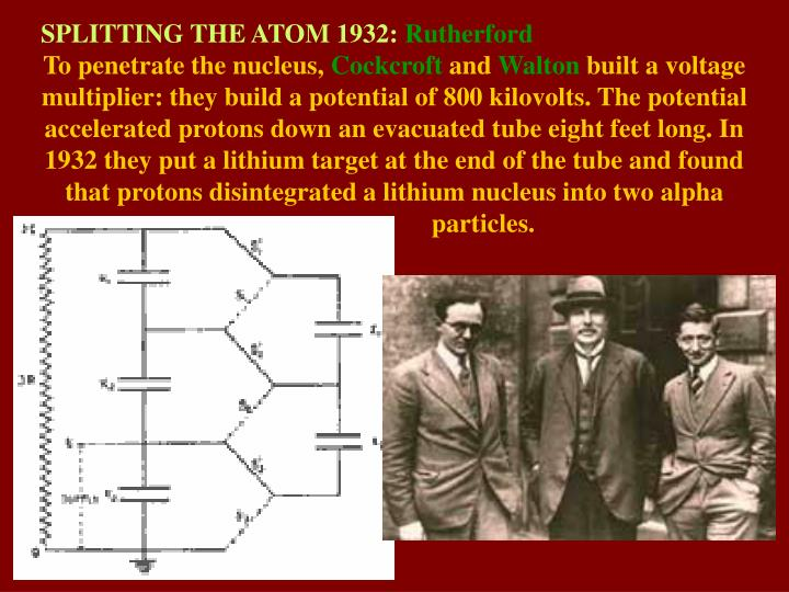 SPLITTING THE ATOM 1932: