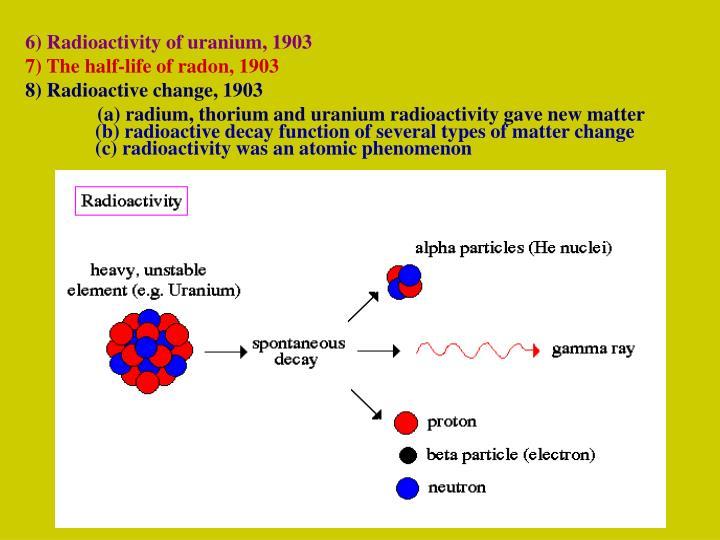 6) Radioactivity of uranium, 1903