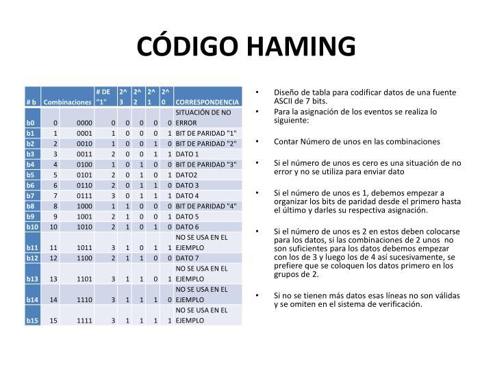 CÓDIGO HAMING