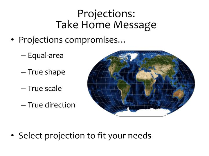 Projections: