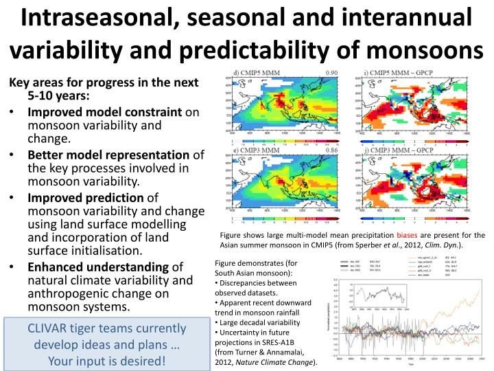 Intraseasonal, seasonal and interannual variability and predictability of monsoons