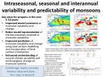 intraseasonal seasonal and interannual variability and predictability of monsoons
