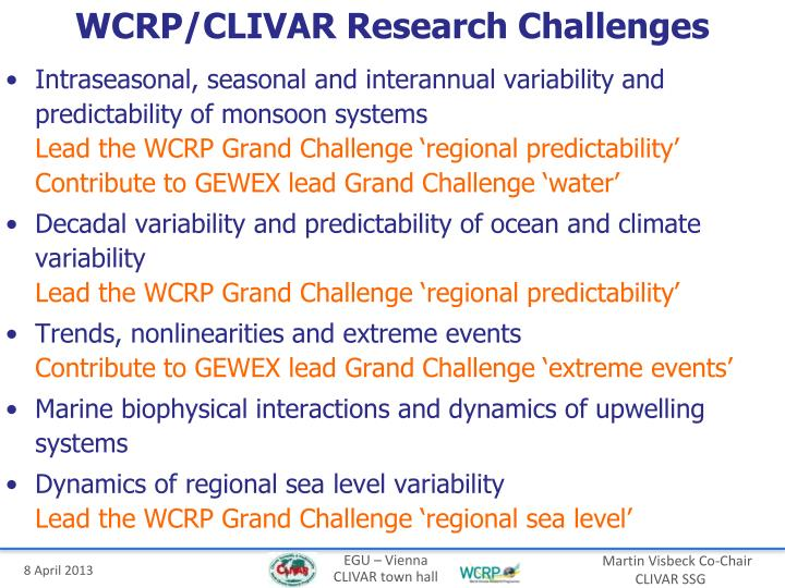 WCRP/CLIVAR Research Challenges