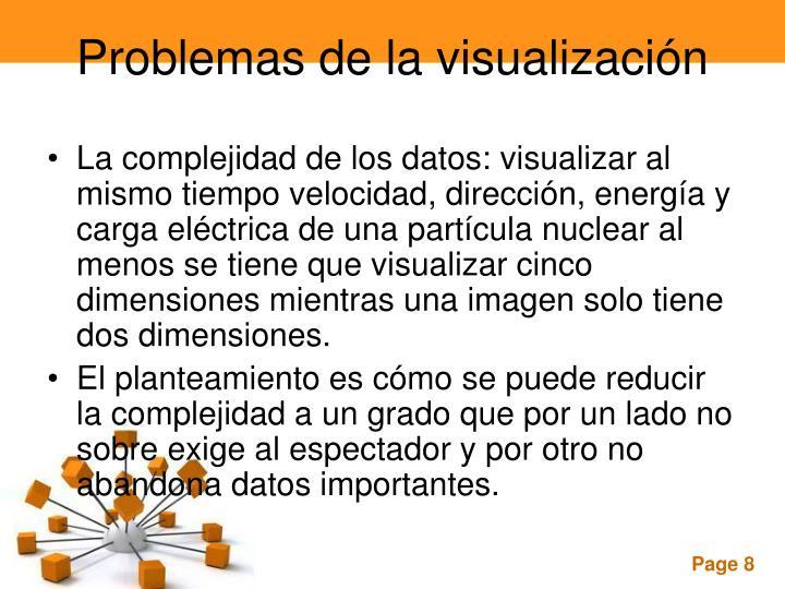 Problemas de la visualización
