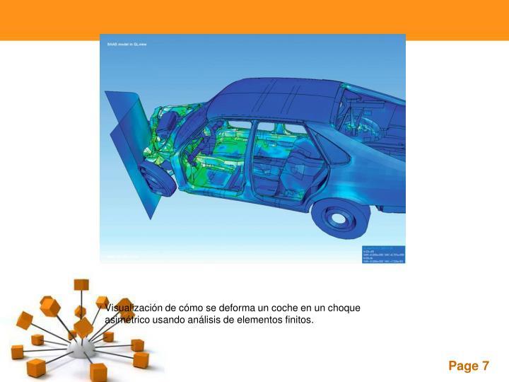 Visualización de cómo se deforma un coche en un choque asimétrico usando análisis de elementos finitos.