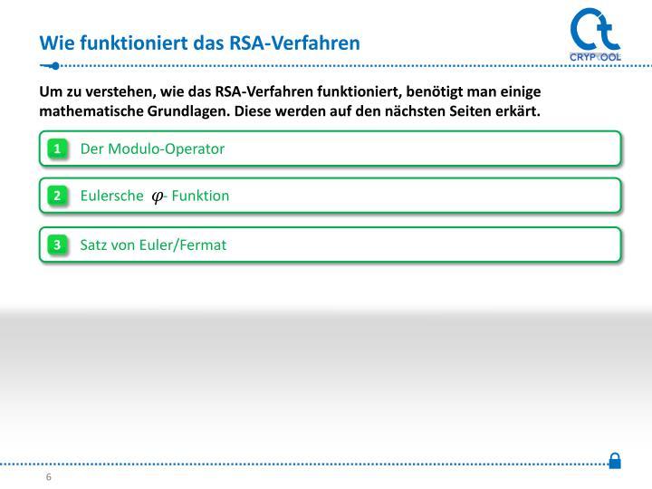 Wie funktioniert das RSA-Verfahren