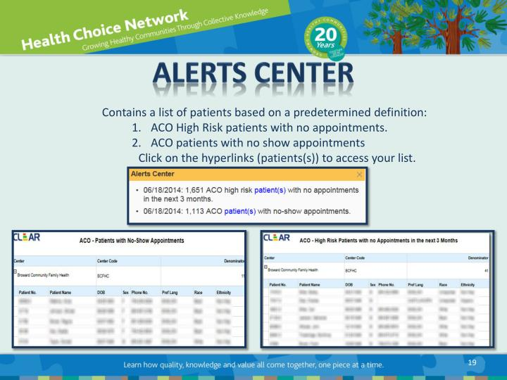 Alerts Center