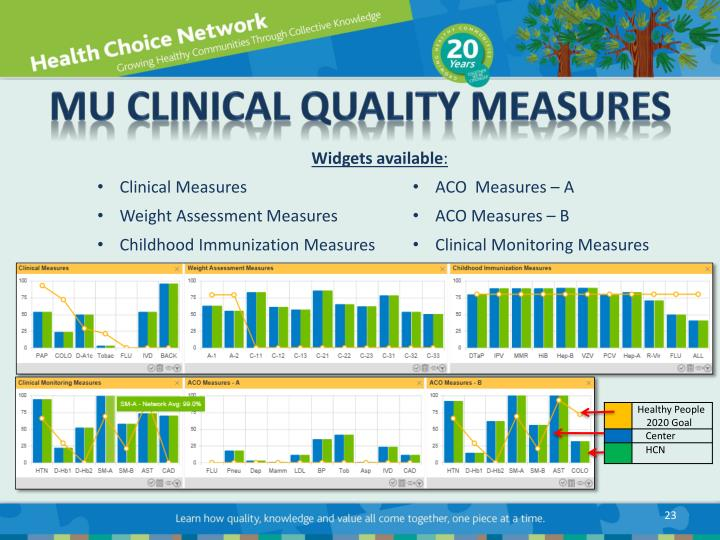 MU Clinical Quality Measures
